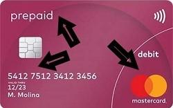 Debitkarte Beispiel & Merkmale